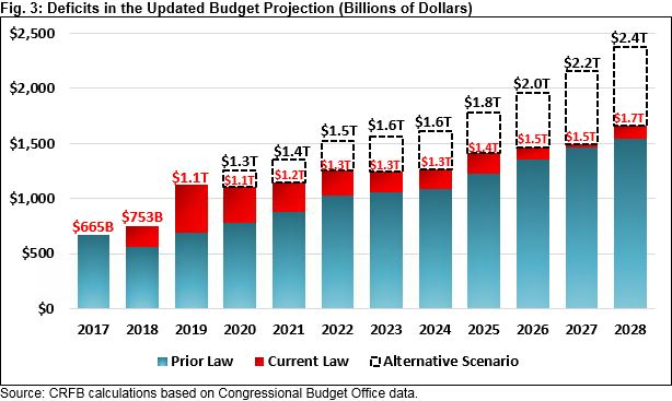 budget projection Budget worksheet income and expense projections omb approval no 2502-0324 (exp 12/31/2014) only for budget projections title: 92547-a subject: 92547-a.
